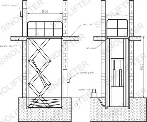 Cargo scissor lift for sale